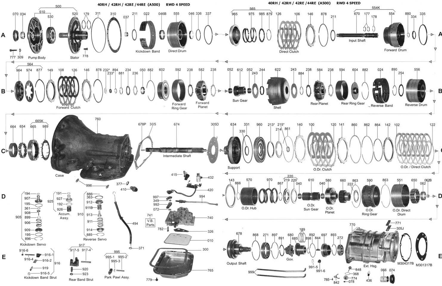 problemas con armado de transmision automatica yoreparo 2000 jeep cherokee manual transmission 2000 jeep cherokee manual transmission for sale